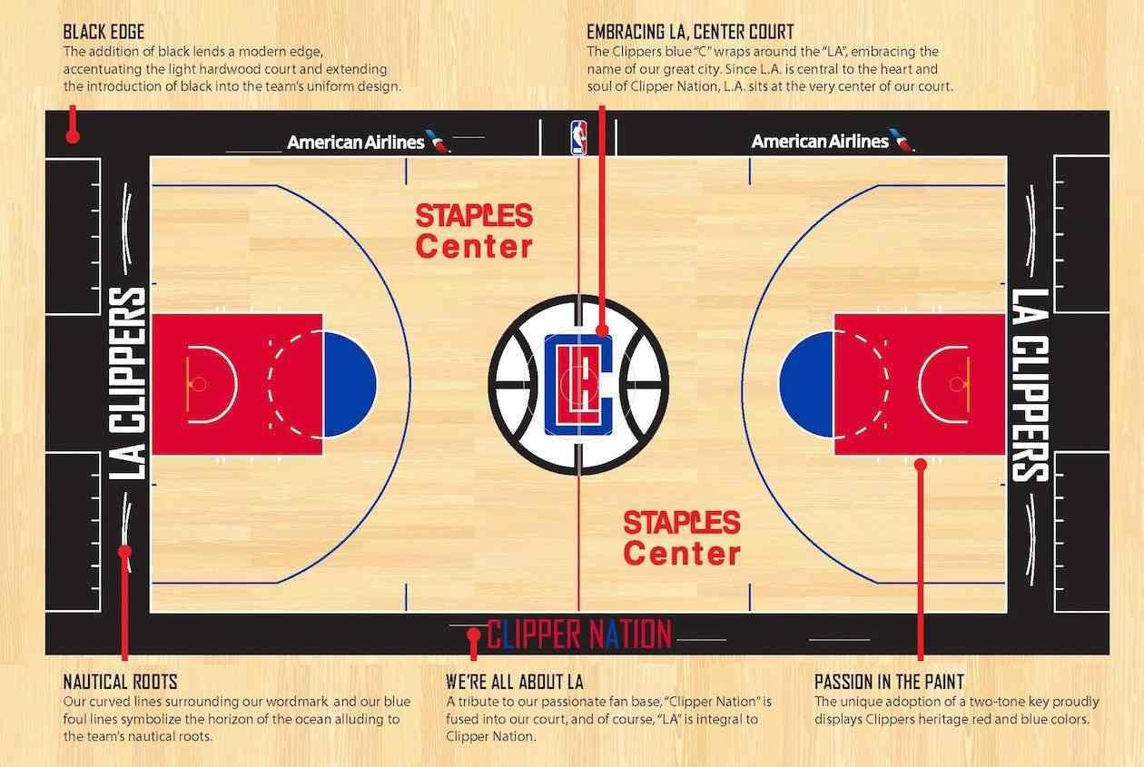 Ilustracija: NBA, LA Clippers