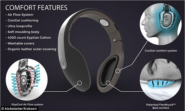 2896049500000578-3078176-Sleep_easy_world_s_first_sleep_sensing_headphones_are_designed_t-a-29_1431433804666